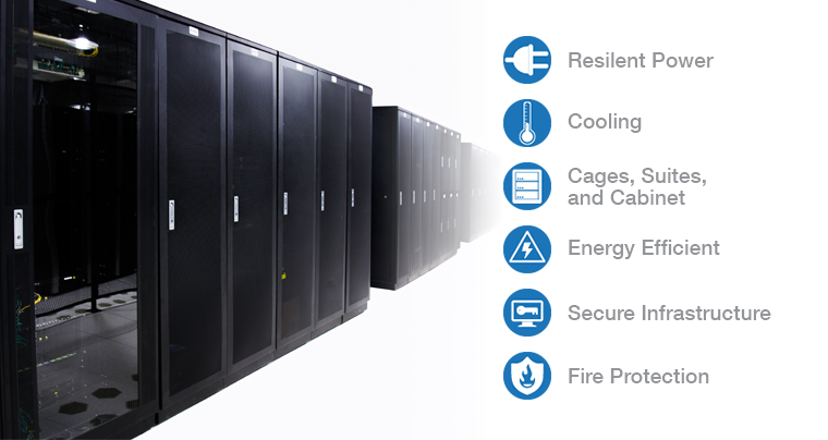 What is Colocation Web Hosting Services