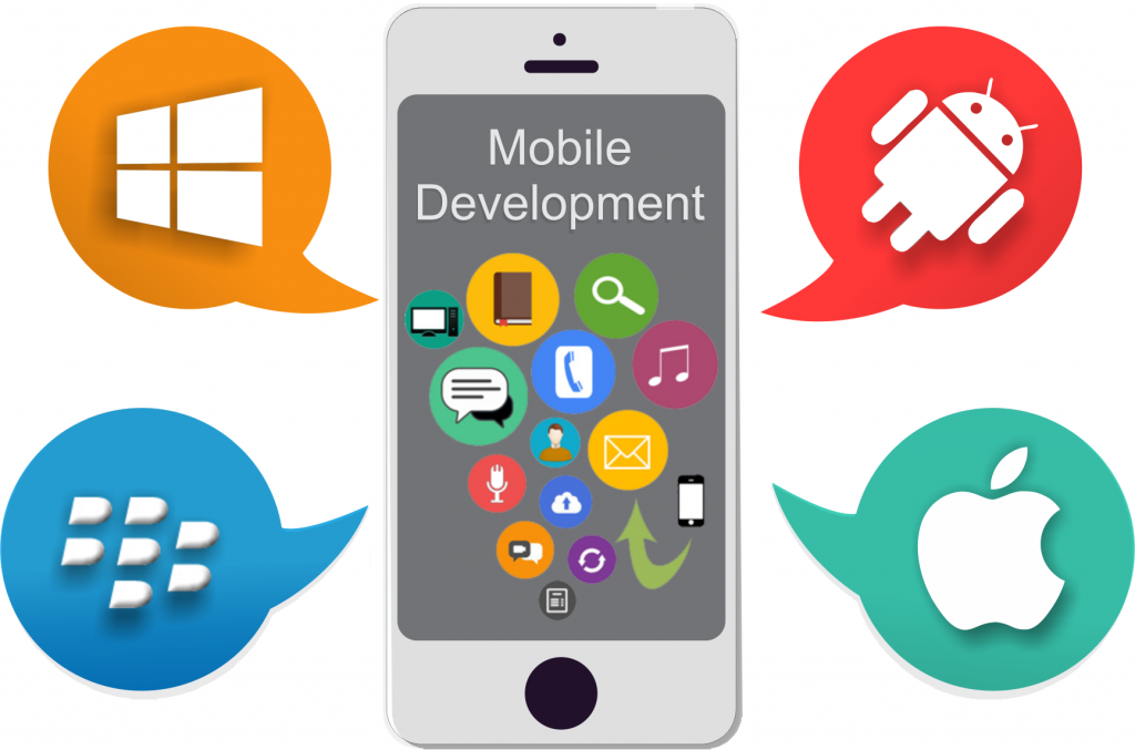 Reasons Why Design is Important in Mobile App Development Process