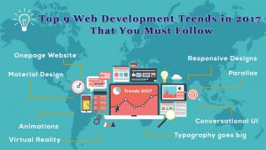 Top 9 Web Development Trends in 2017 That You Must Follow