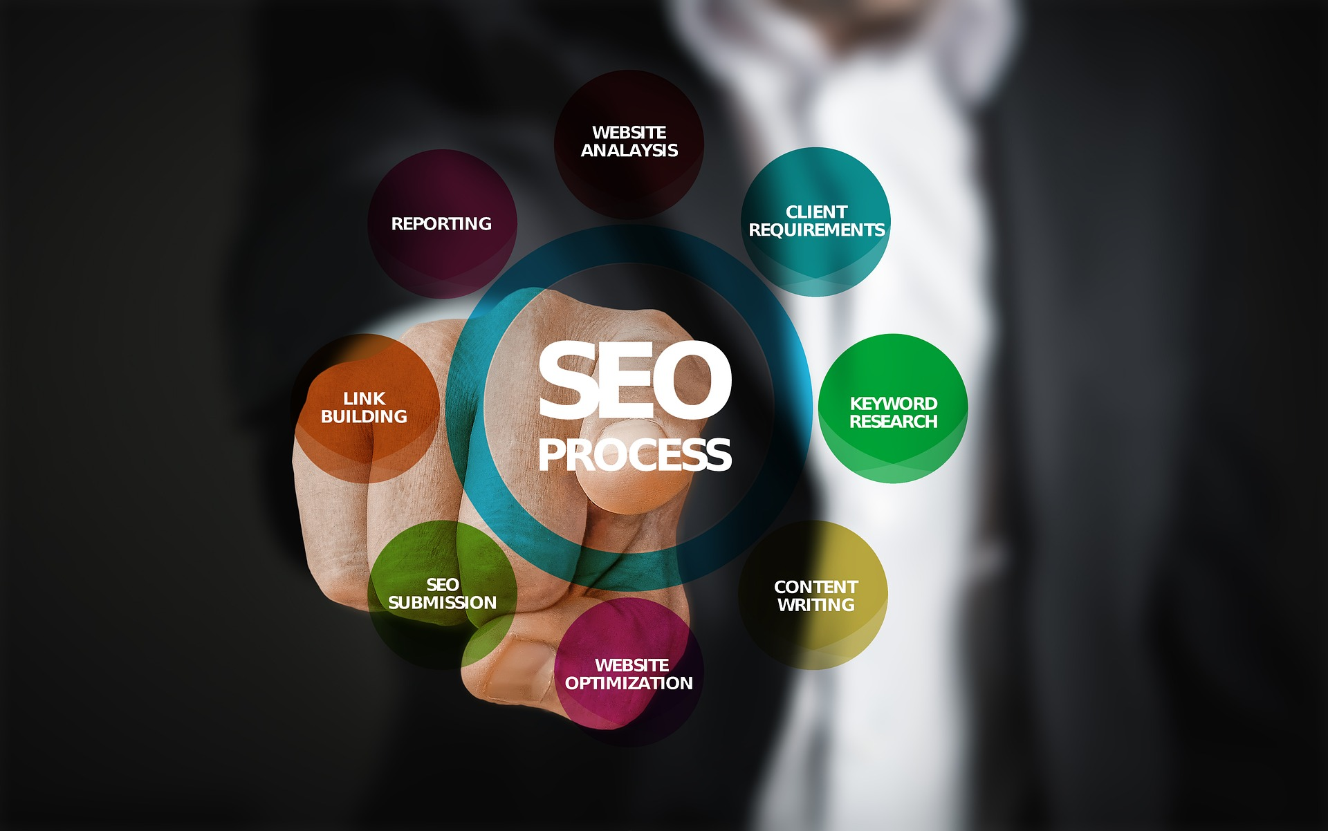 STOP IGNORING YOUR OFF-PAGE SEO