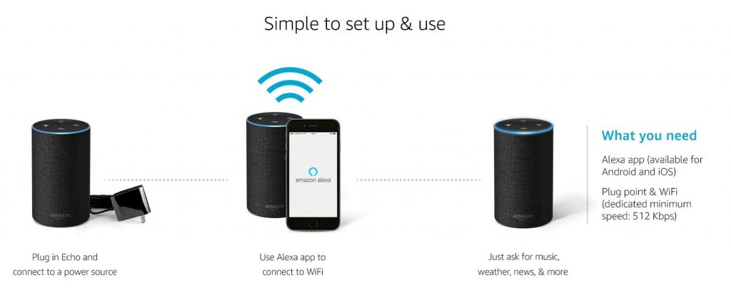 HOW TO SETUP Amazon echo technical details