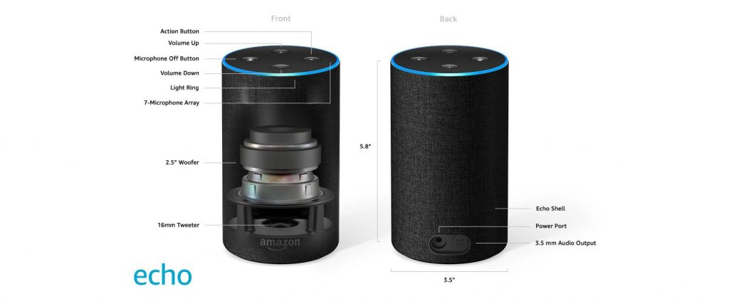 Amazon echo technical details