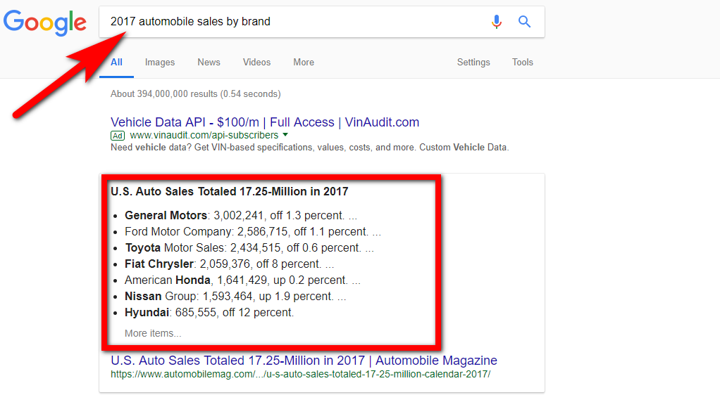 The table featured snippets