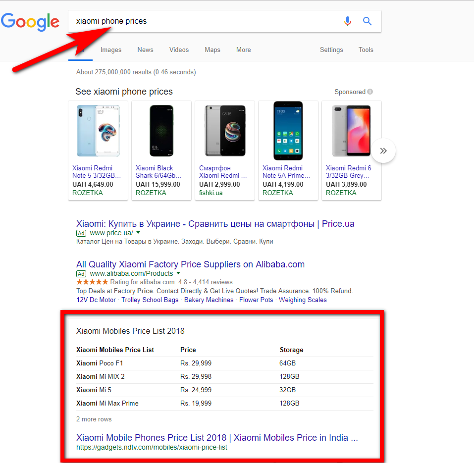 The bulleted featured snippets