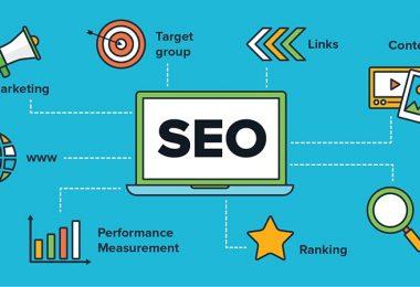 Brief understanding of Search Engine Optimization (SEO)