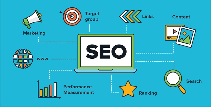 Brief understanding of Search Engine Optimization (SEO)
