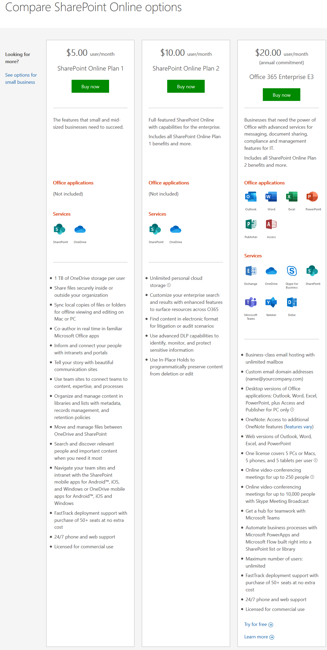 Microsoft SharePoint Pricing
