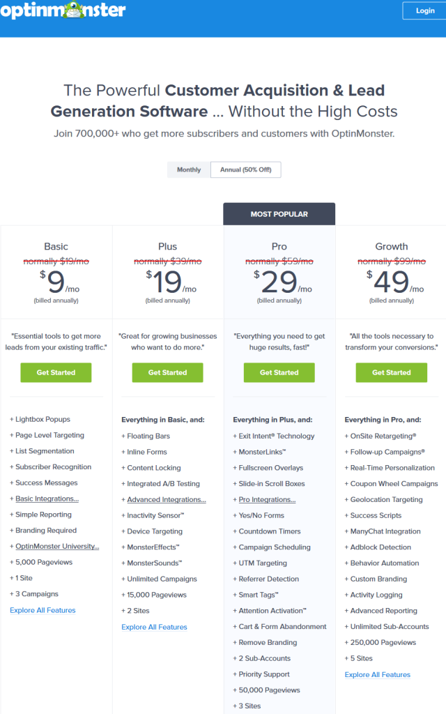 OptinMonster-WordPress Plugins you Need to Boost your Conversion Rate