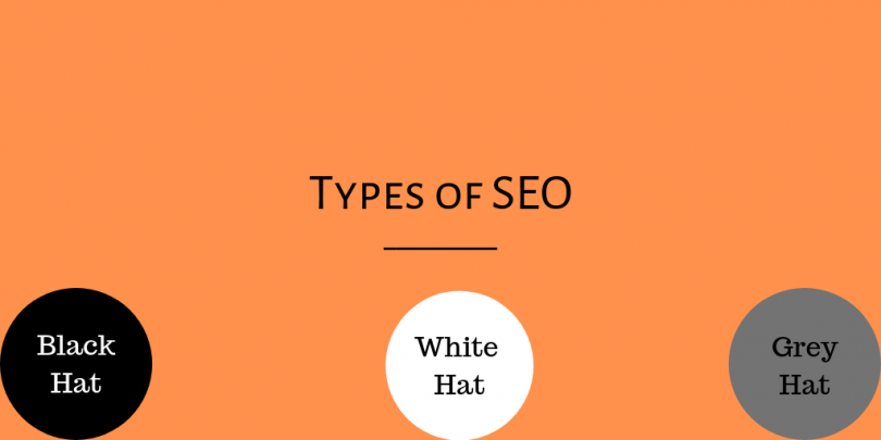 Different Types of SEO (White, Black and Gray) on Digital Marketing