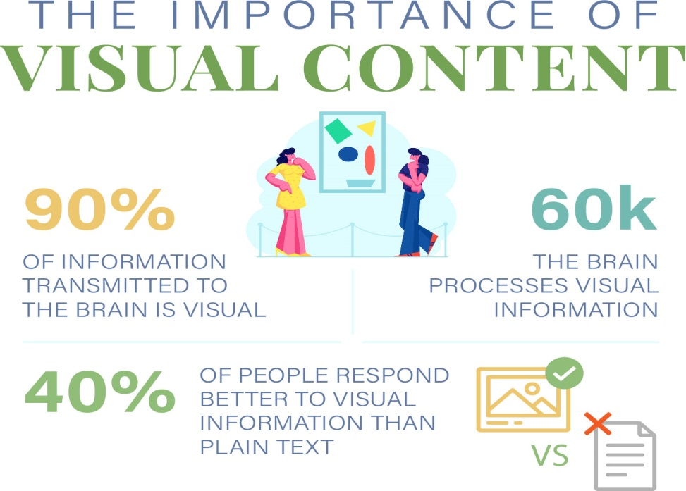 The Role of Visual Content in Branding