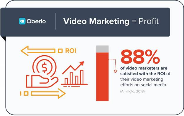 Never Under-estimate the Power of Videos