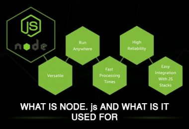 What Is Node.js and What Is It Used For