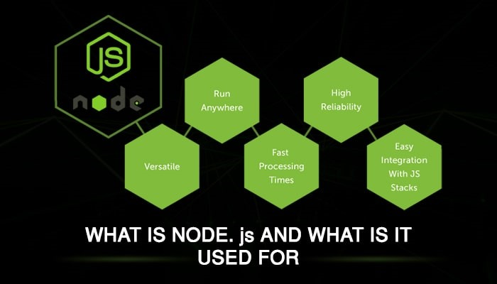 What Is Node js and What Is It Used For-Seeromega