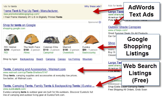 Think About Product List Ads