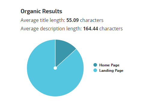 Title Lenghth-Title Tag Hacks to Boost Ranking Rapidly