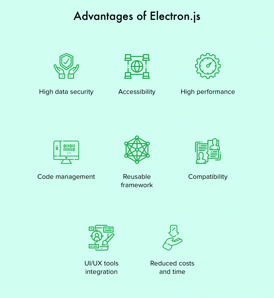 Advantages of Electron.js