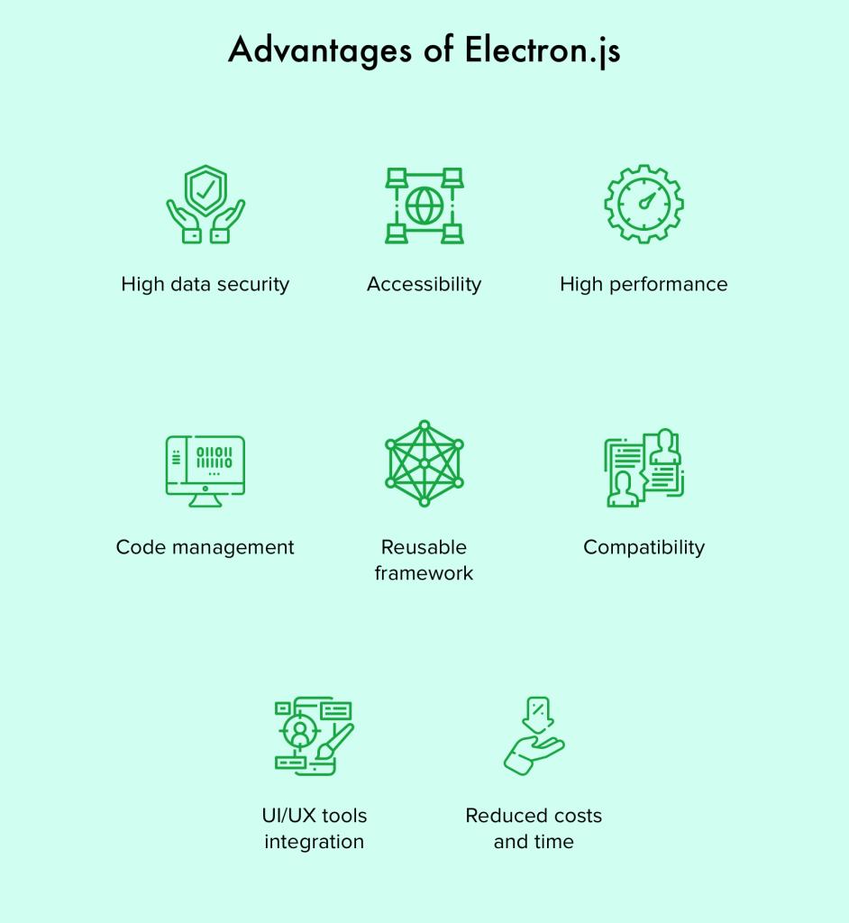Advantages of Electron.js