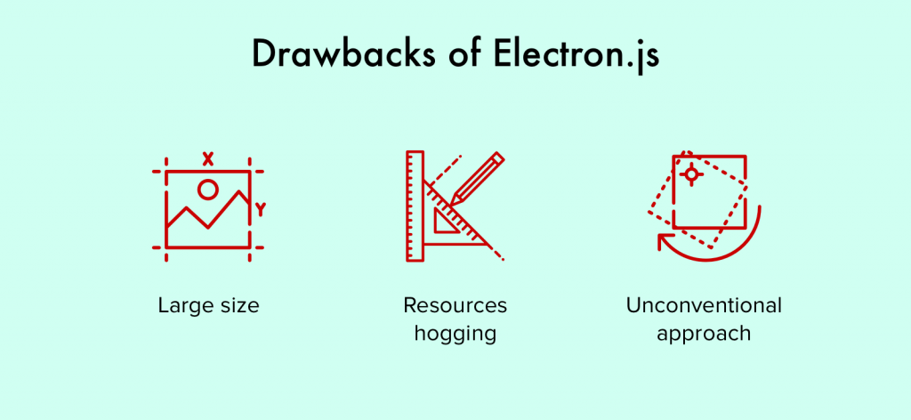 Drawbacks of Electron.js