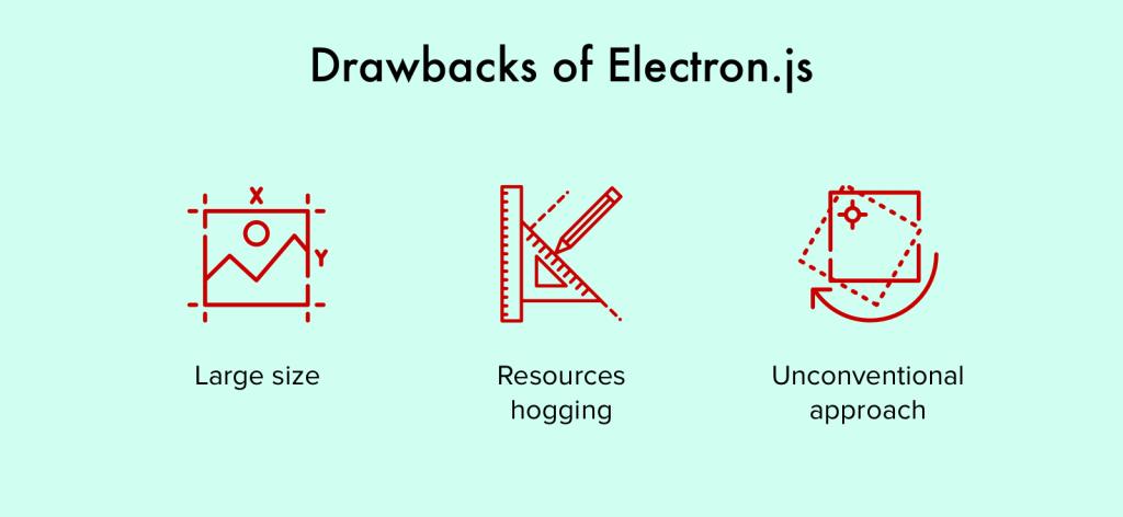 Drawbacks of Electron.js