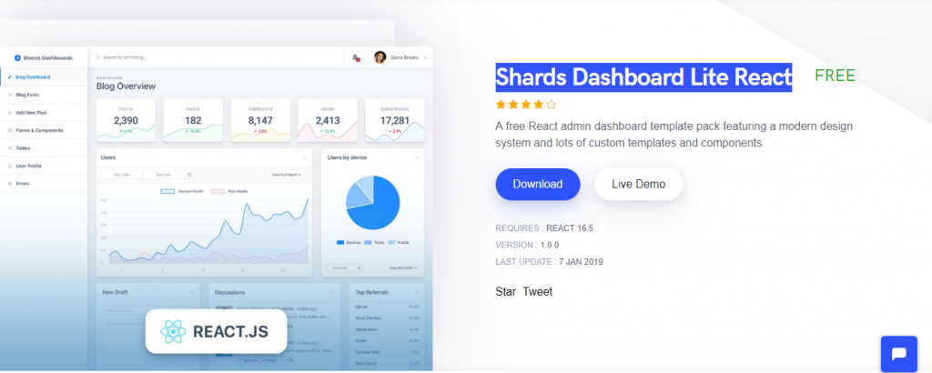 Shards Dashboard Lite React-Free React Templates