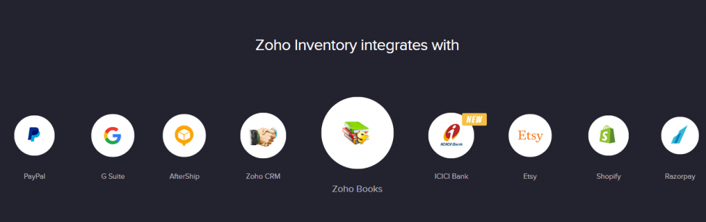 ZOHO Inventory Integration