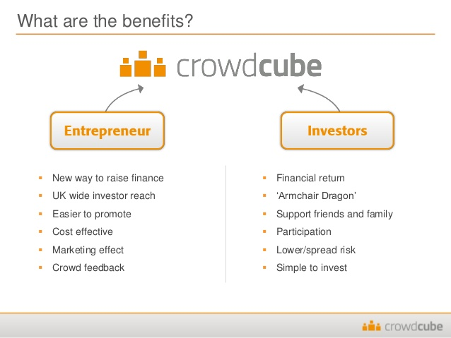 crowdcube funding benefits-Crowdfunding Platforms For Fin Tech