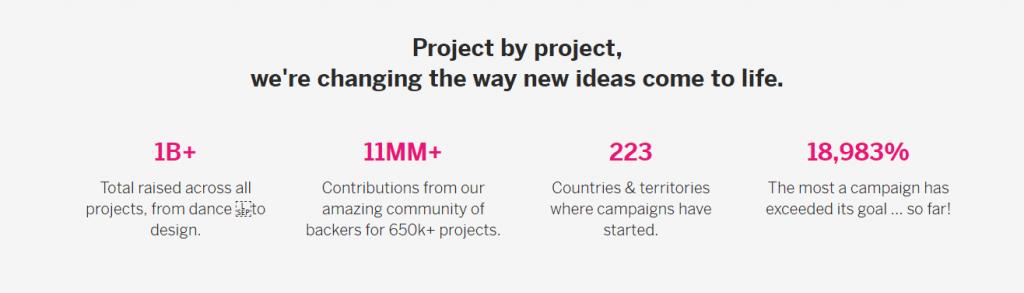 indigogo benefits-Crowdfunding Platforms For Fin Tech