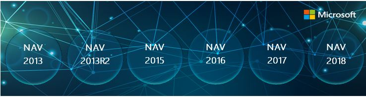 How NAV is made available to the customers?