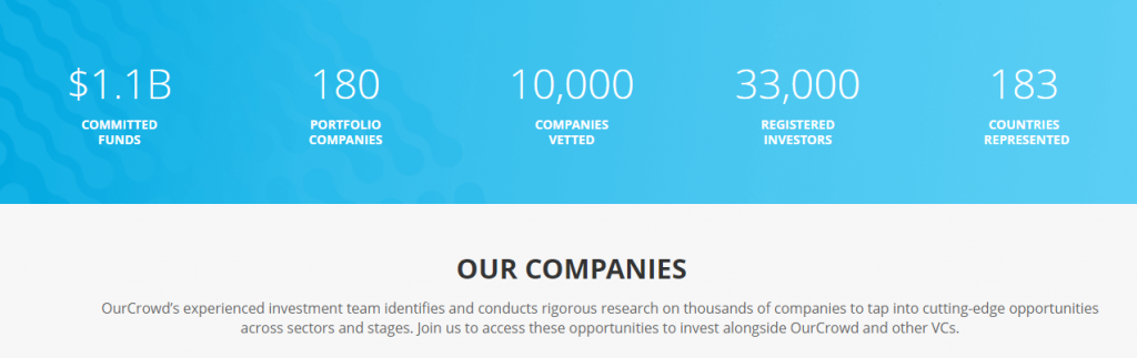 ourcrowd benefits-ourcrowd-Free Fundraising & Crowdfunding Online