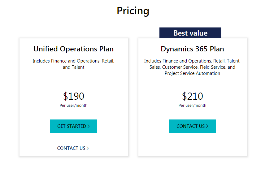 What are Microsoft Dynamics AX pricing details