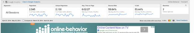Best SEO Chrome Extensions for Digital Marketer and SEO-Google's Page Analytics Extension
