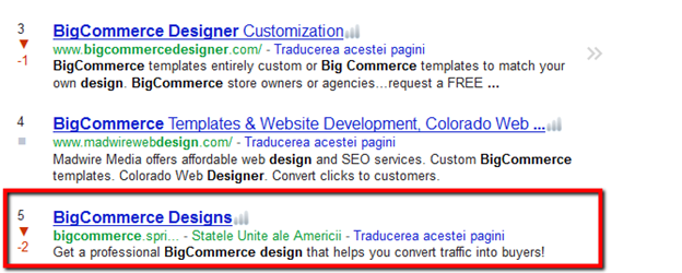 Best SEO Chrome Extensions for Digital Marketer and SEO-SERP Trends