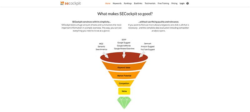 SECockpit-Free SEO Tools for Keywords Research