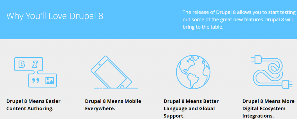 How to Create a Website Using Drupal 8 Step By Step