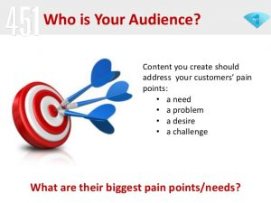 Write Valuable Content for Your Audience