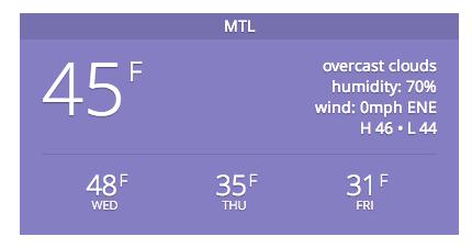 Best WordPress Sidebar Widgets Download-Awesome weather widget