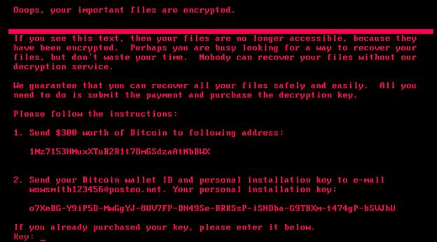 Ransomware is becoming more complex