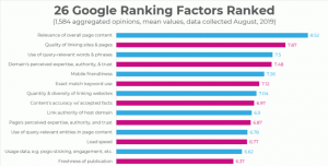 local seo ranking signals factors
