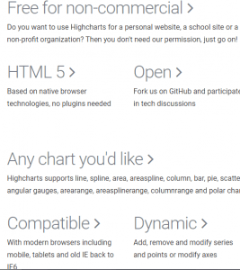HighCharts-Interactive JavaScript charts