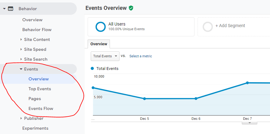 Event Tracking & Seeing What Your Visitors Are Doing
