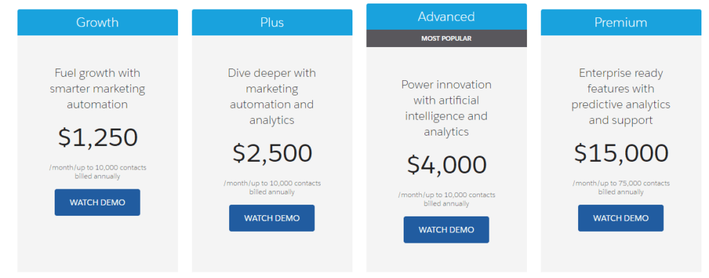 Pardot Pricing