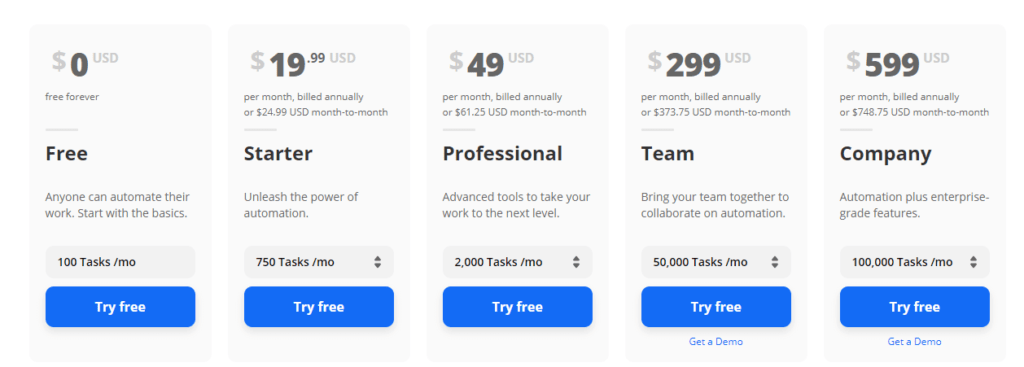 Zapier Pricing